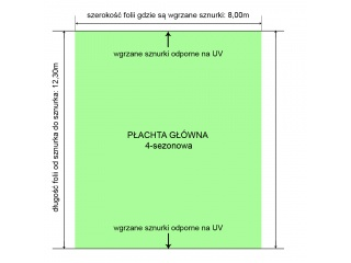 Płachta główna foliowa 4-sezonowa o rozmiarze na gotowo 8,00m x 12,30m na tunel długości 12,00m