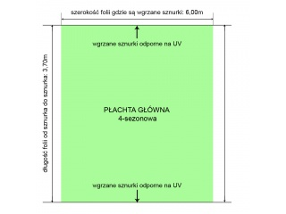 Płachta główna foliowa 4-sezonowa o rozmiarze na gotowo 6,00m x 3,70m na tunel długości 3,50m