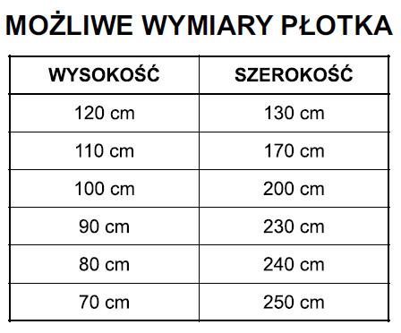 Tabela z przykładowymi wymiarami płotka
